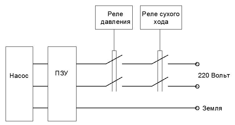 Электрическая схема подключения рдм-5