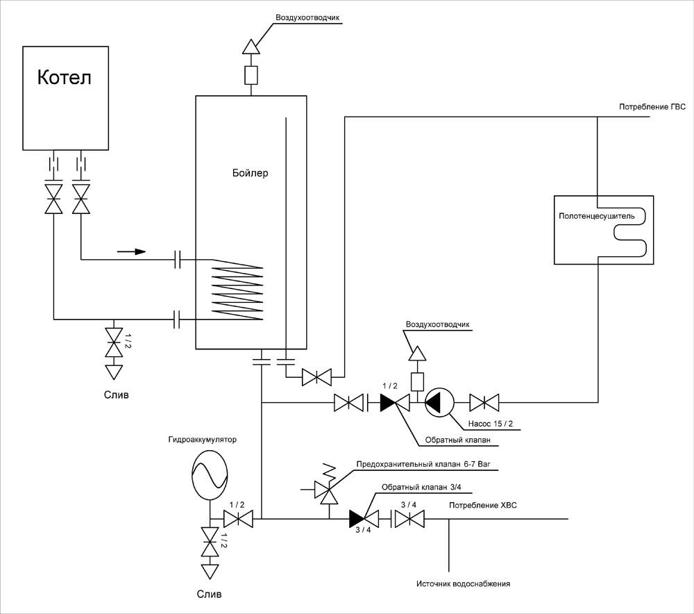 воды. схема горячей рециркуляция